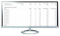 """Кампания """"Оборудование"""" Количество лидов за 11 дн: 9 Конверсия сайта: 9,5% /Цена лида: 51 руб /CTR 10%"""