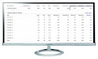 Быстрые допуски CPO Количество лидов за 10 дн: 56 Конверсия сайта: 7,1%  /Цена лида: 101 руб  /CTR 16%