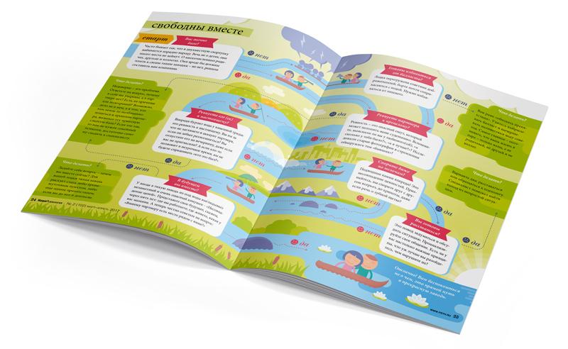 Инфографика для журнала «Наша психология»