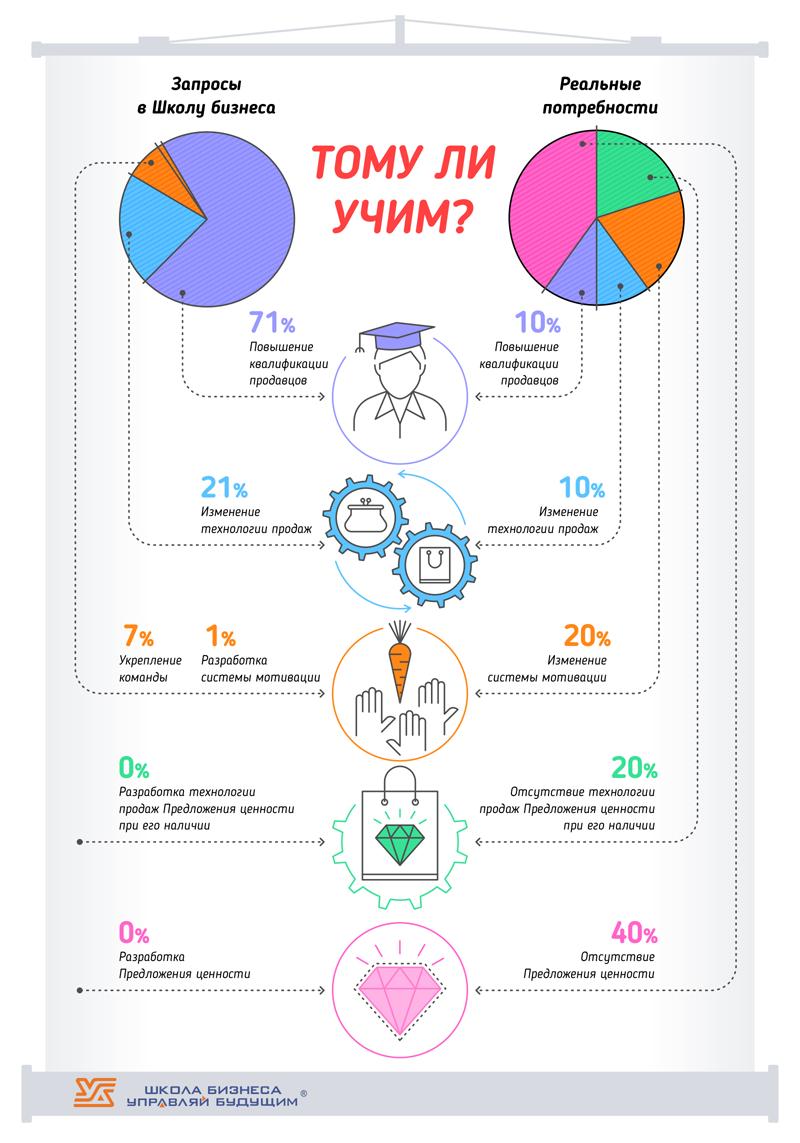СБОРКА #2: мини-инфографика
