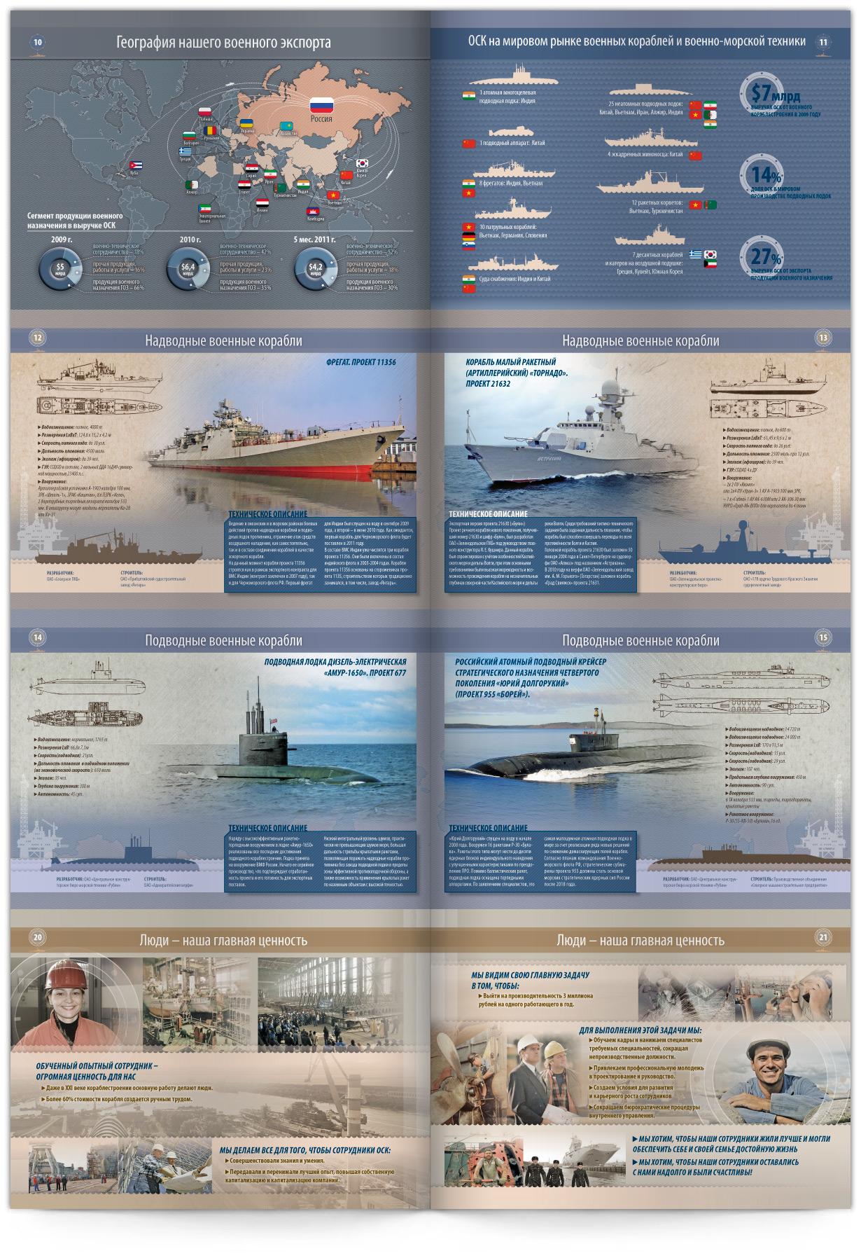 Буклет с элементами инфографики