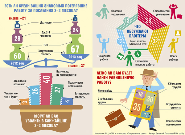 СБОРКА: инфографика для газеты РБК daily (2)