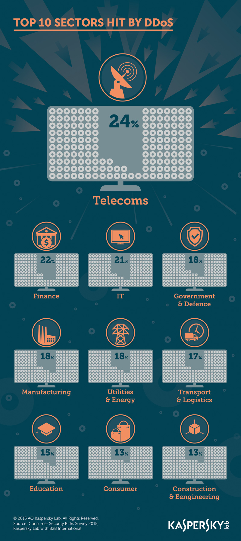 СБОРКА #4: мини-инфографика
