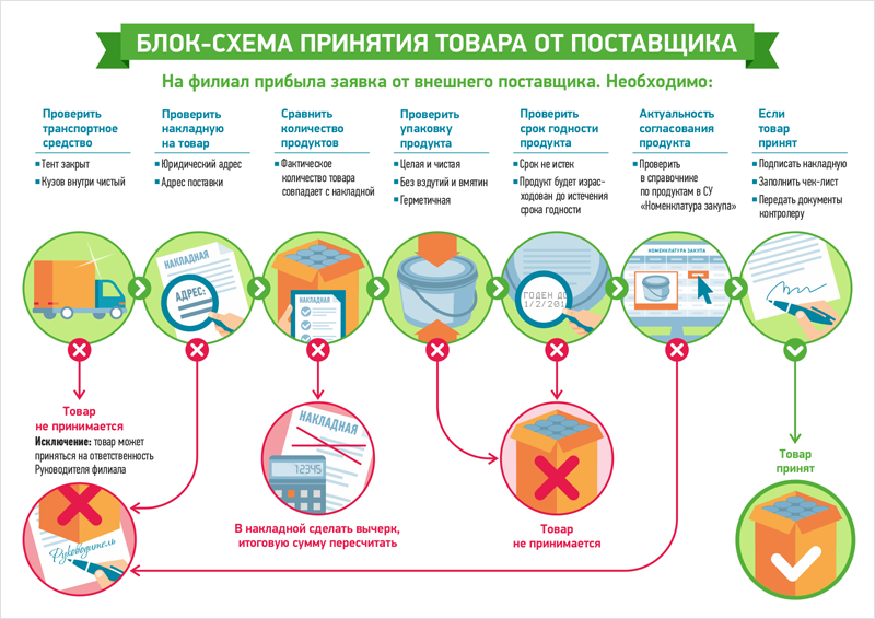 СБОРКА #5: мини-инфографика