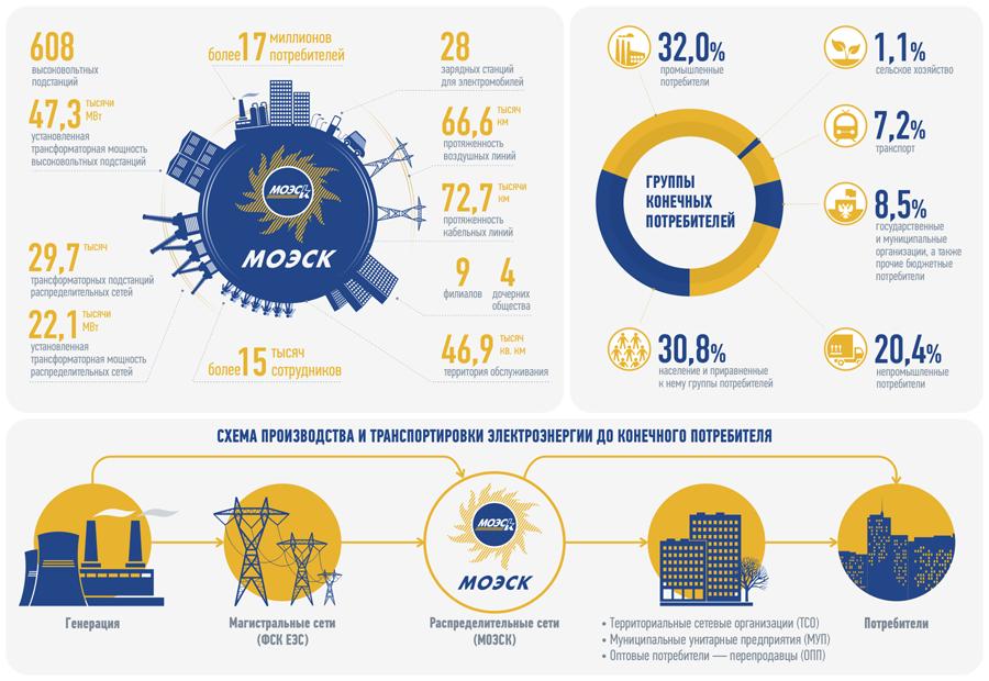СБОРКА #6: мини-инфографика