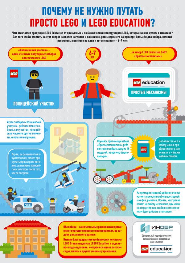 Рекламная листовка LEGO