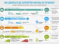Инфографика на страницу а4