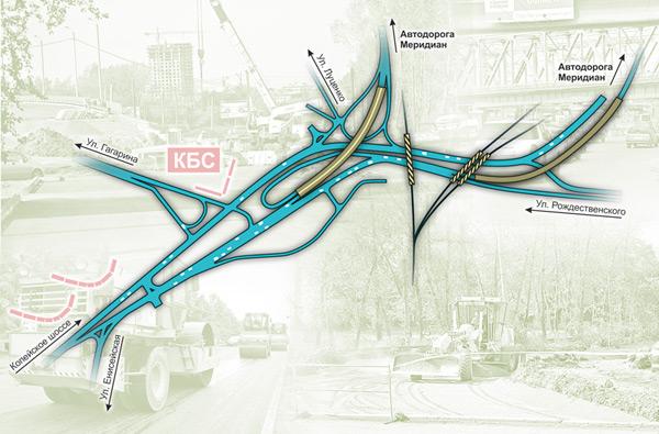 Схема автомобильной развязки