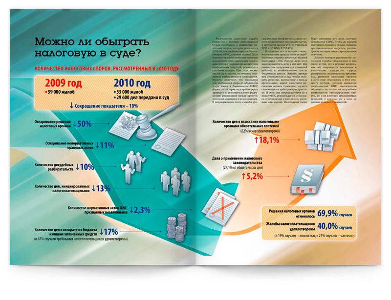 Инфографика для журнала