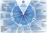 Инфографика 1Росатом
