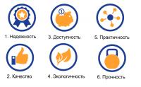 Иконки для сайта (Алексей)