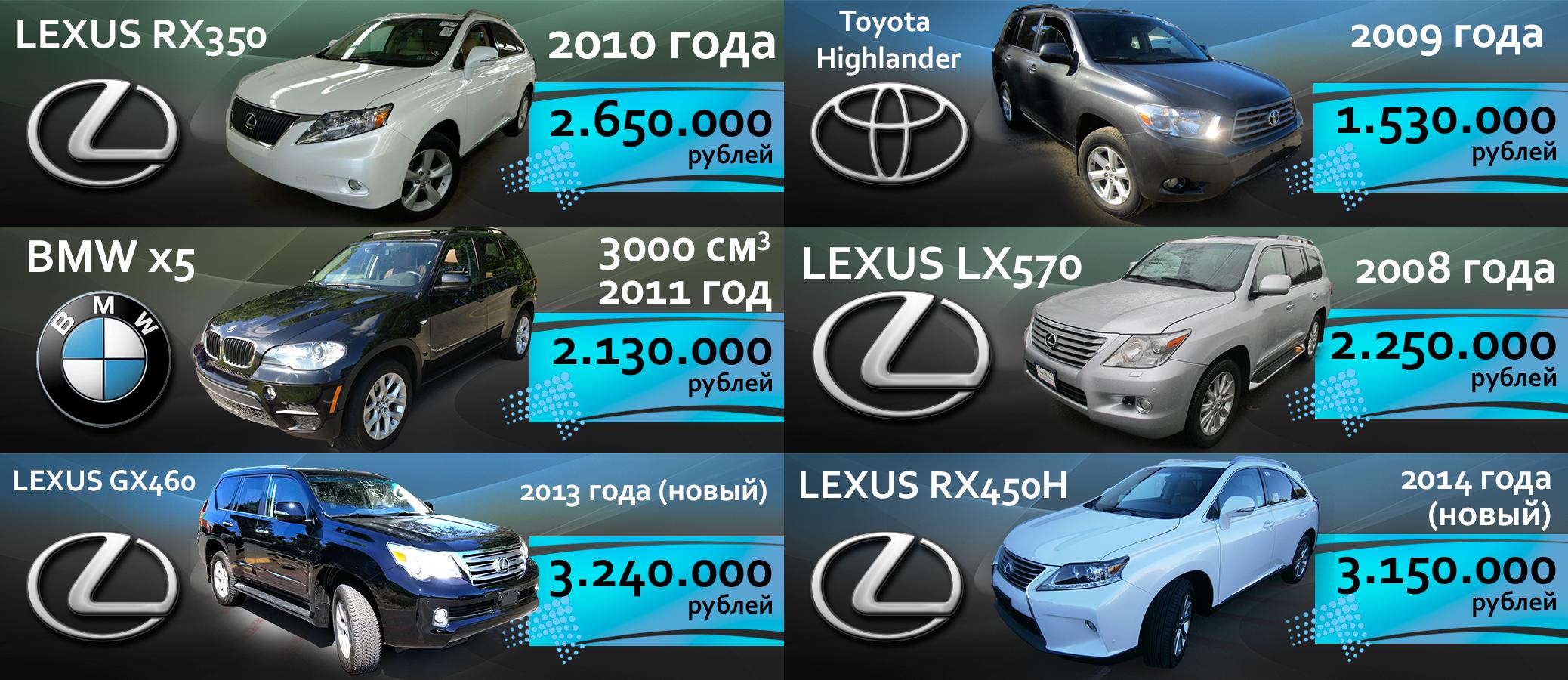 Слайды для сайта продажи автомобилей