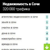 Недвижимость (продвижение по всей России)
