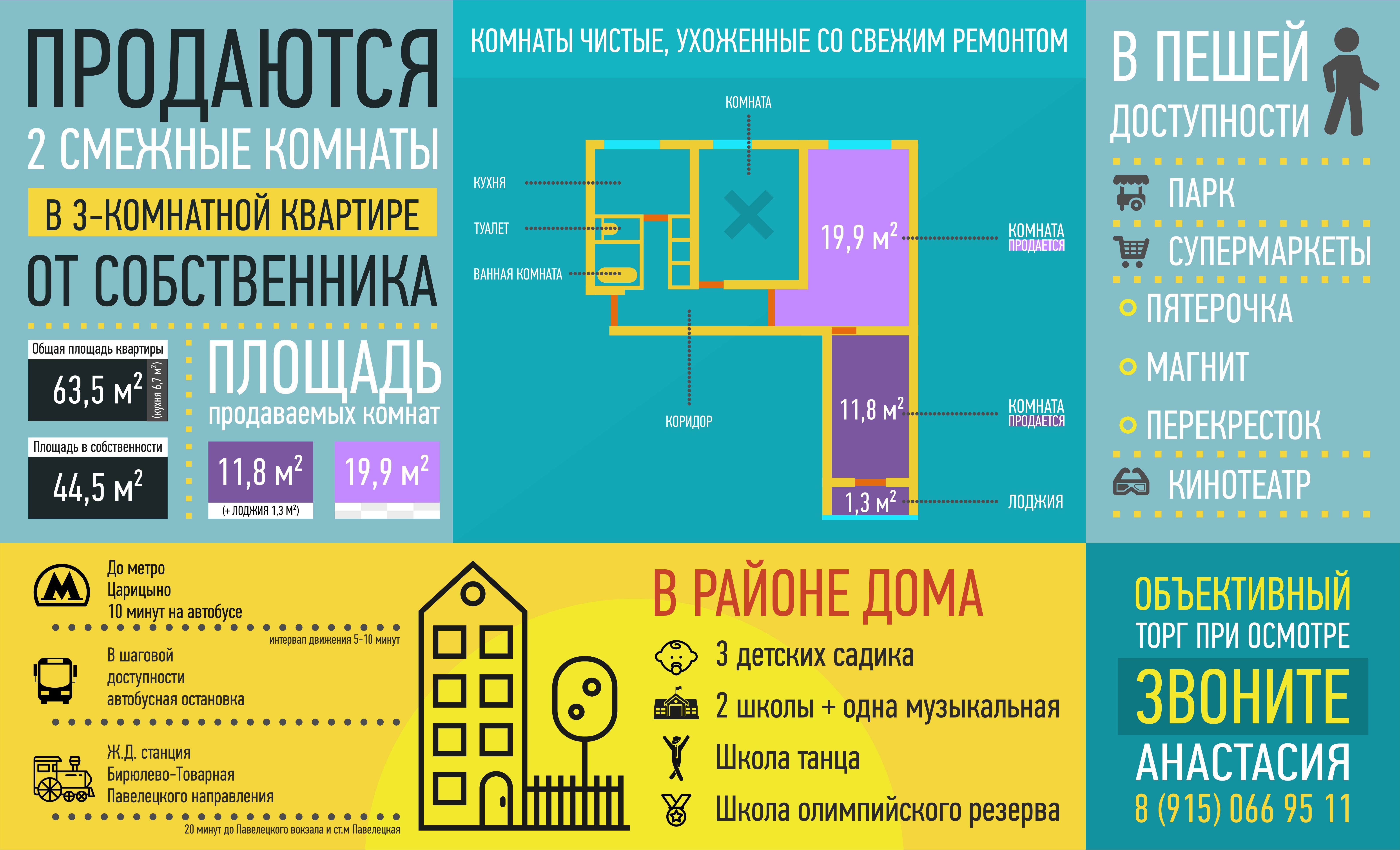 Инфографика (Продажа квартир)