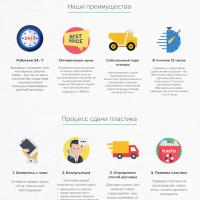 Инфографика - Вторсырье