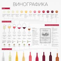 Винографика (отрисовка зарубежного аналога в векторе, Русифицированный)