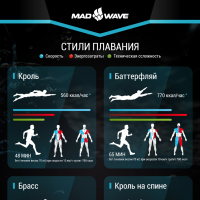 Инфографика - Madway