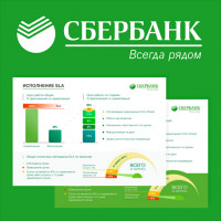 Сбербанк - Инфографика Исполнение SLA