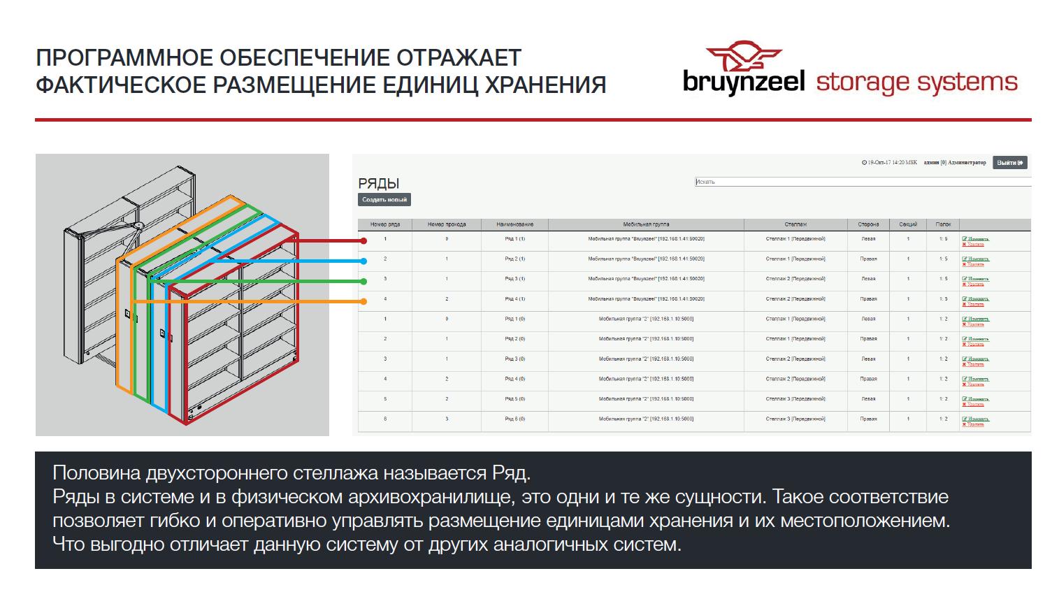 Разработка программного обеспечения Архивист Профессионал.