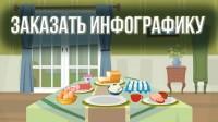 """Рекламный ролик для фирмы """"Farm Craft"""""""