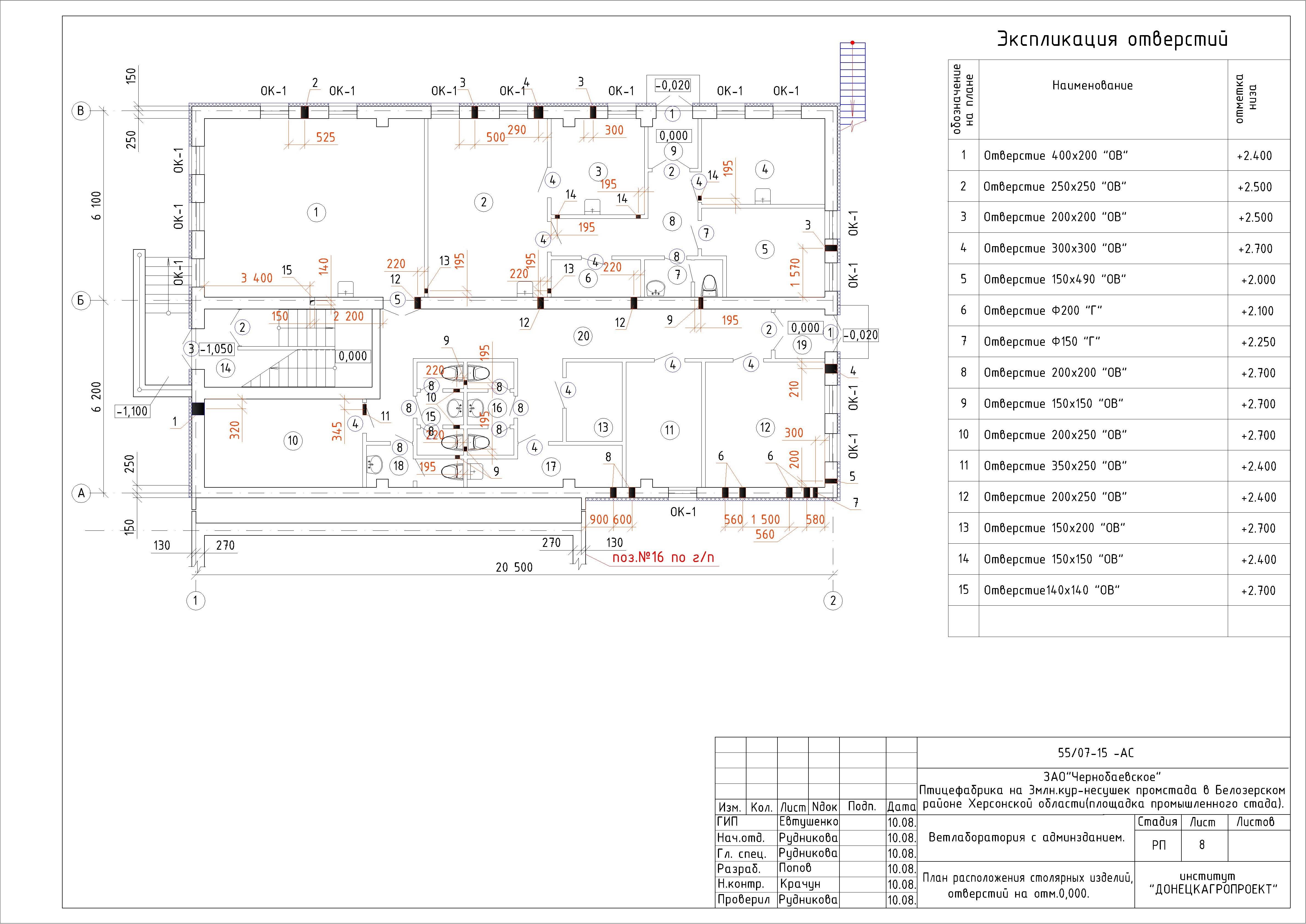 Ветлаборатория. План расположения столярных изделий