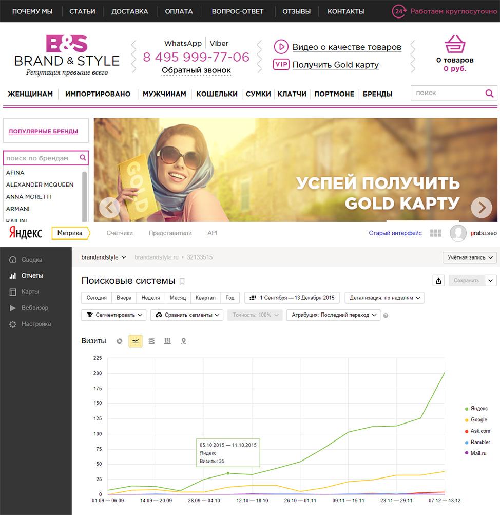 Продвижение магазина аксессуаров brandandstyle.ru