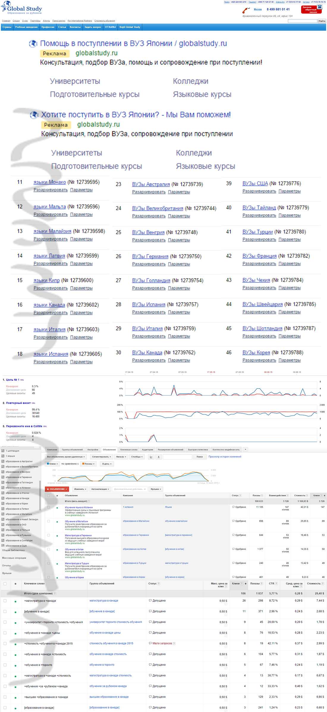 Google Ads и Яндекс Директ | Россия | Образования за рубежом | Услуги