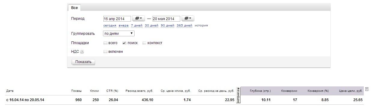 Яндекс Директ | Беларусь | Спортивная обувь | Интернет-магазин