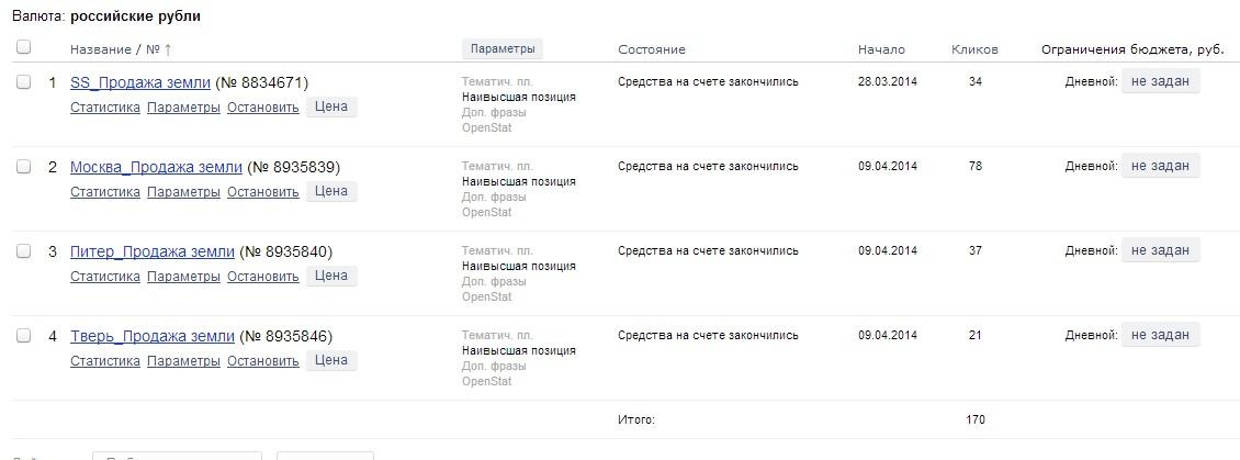 Яндекс Директ | Россия | Продажа земельных участков | Услуги