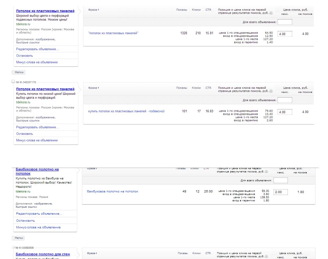 Яндекс Директ | Россия | Декоративные отделочные материалы | Интернет-магазин