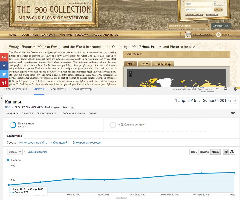 Полная внутренняя оптимизация www.discusmedia.com