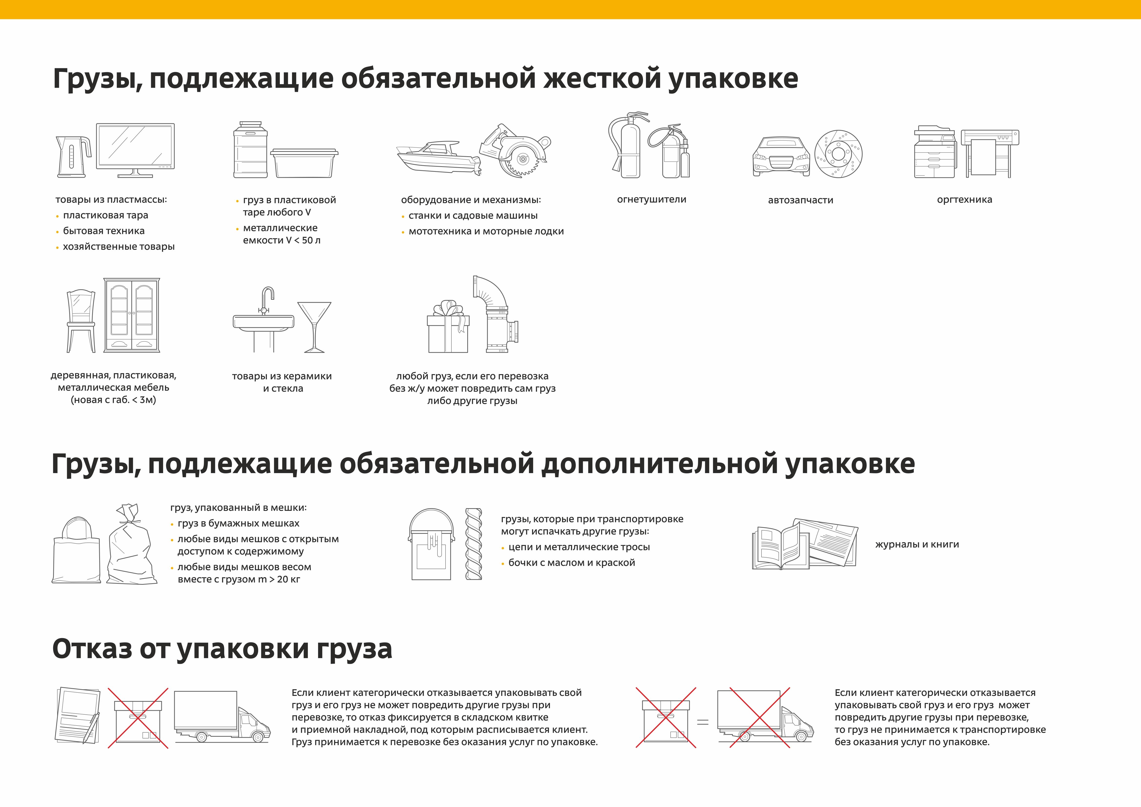 Плакат Деловые Линии «Грузы, подлежащие обязательной жесткости и дополнительной упаковке»