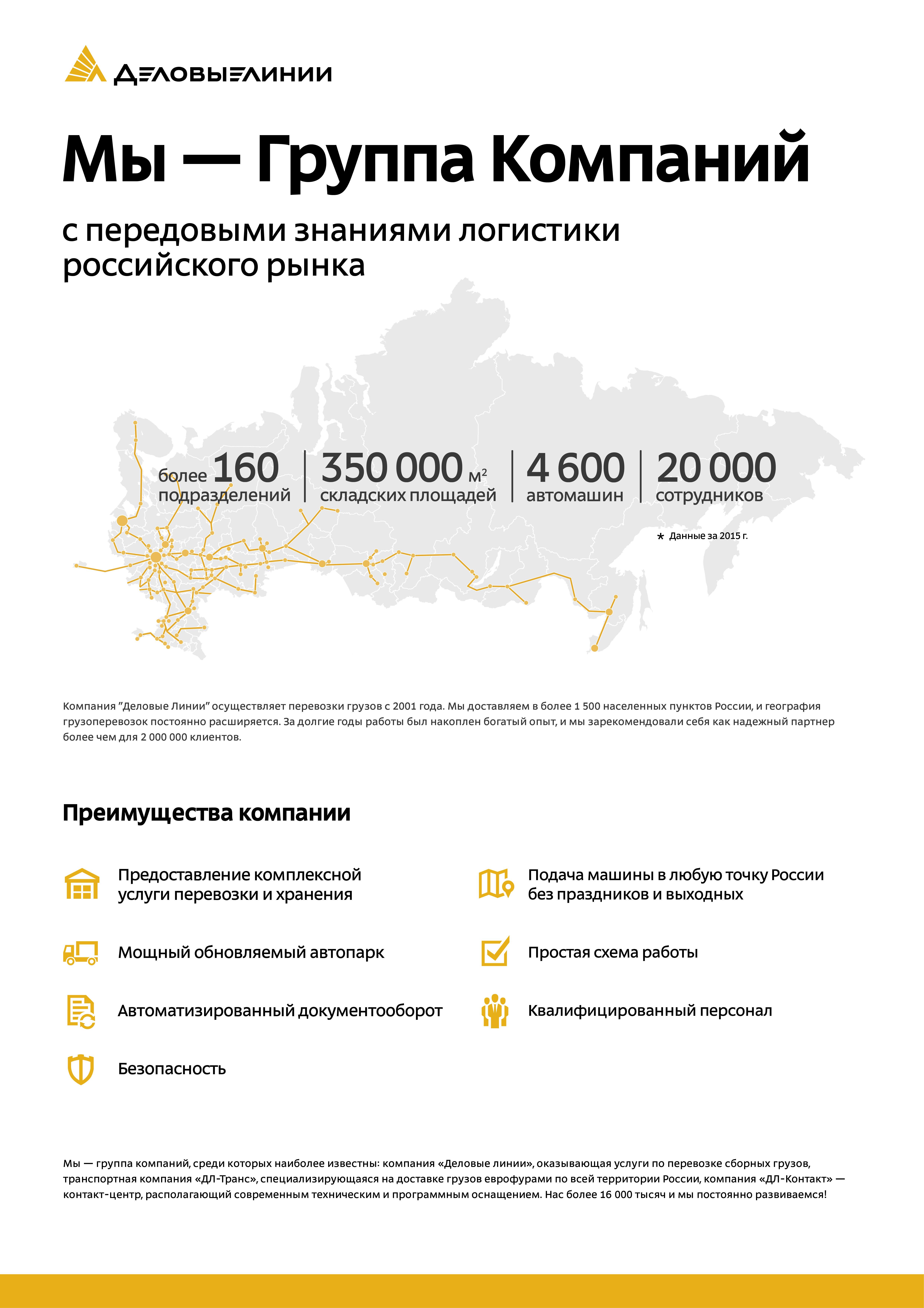 Плакат Деловые Линии «Мы - Группа Компаний»
