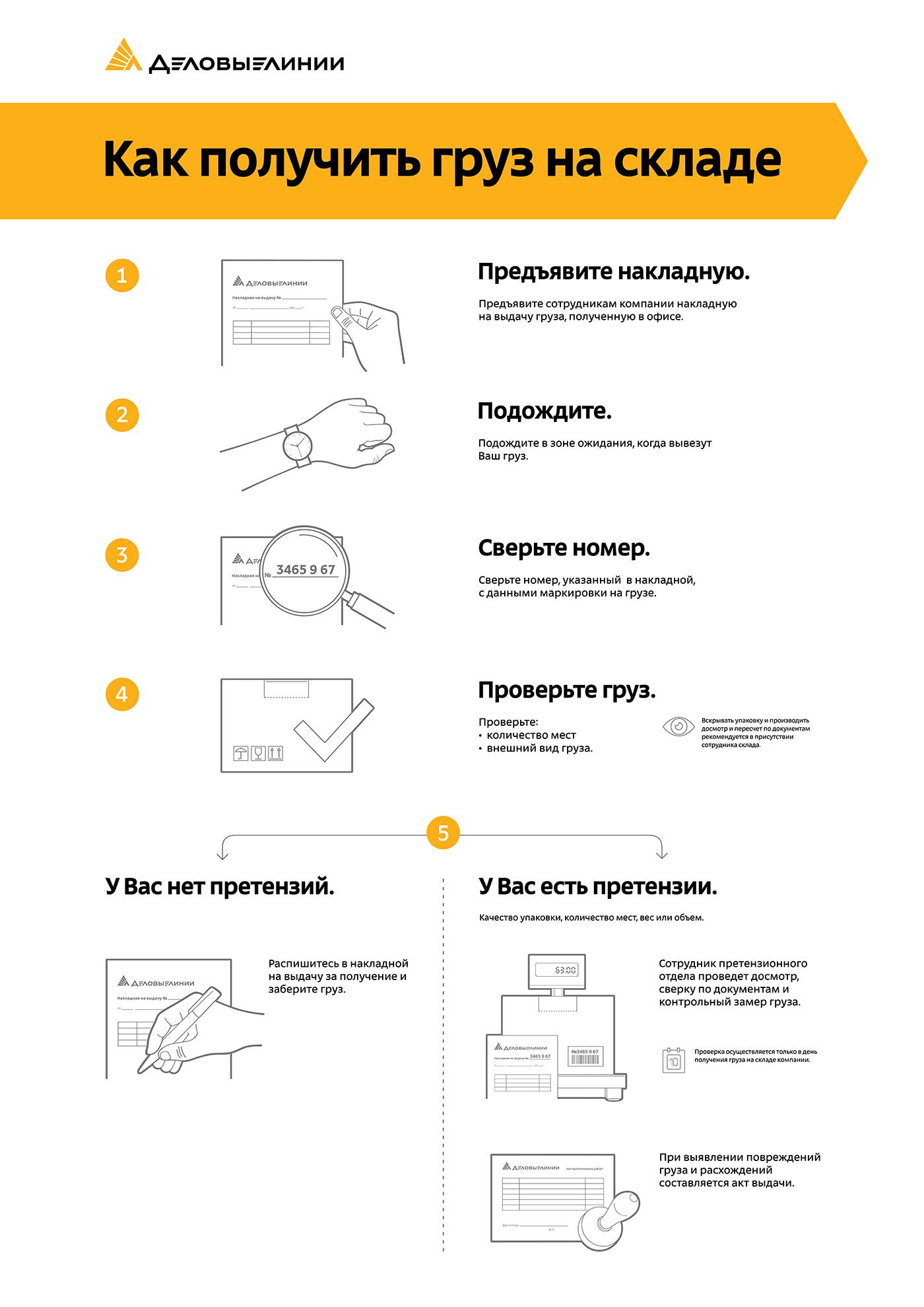 Плакат Деловые Линии «Как получить груз на складе»