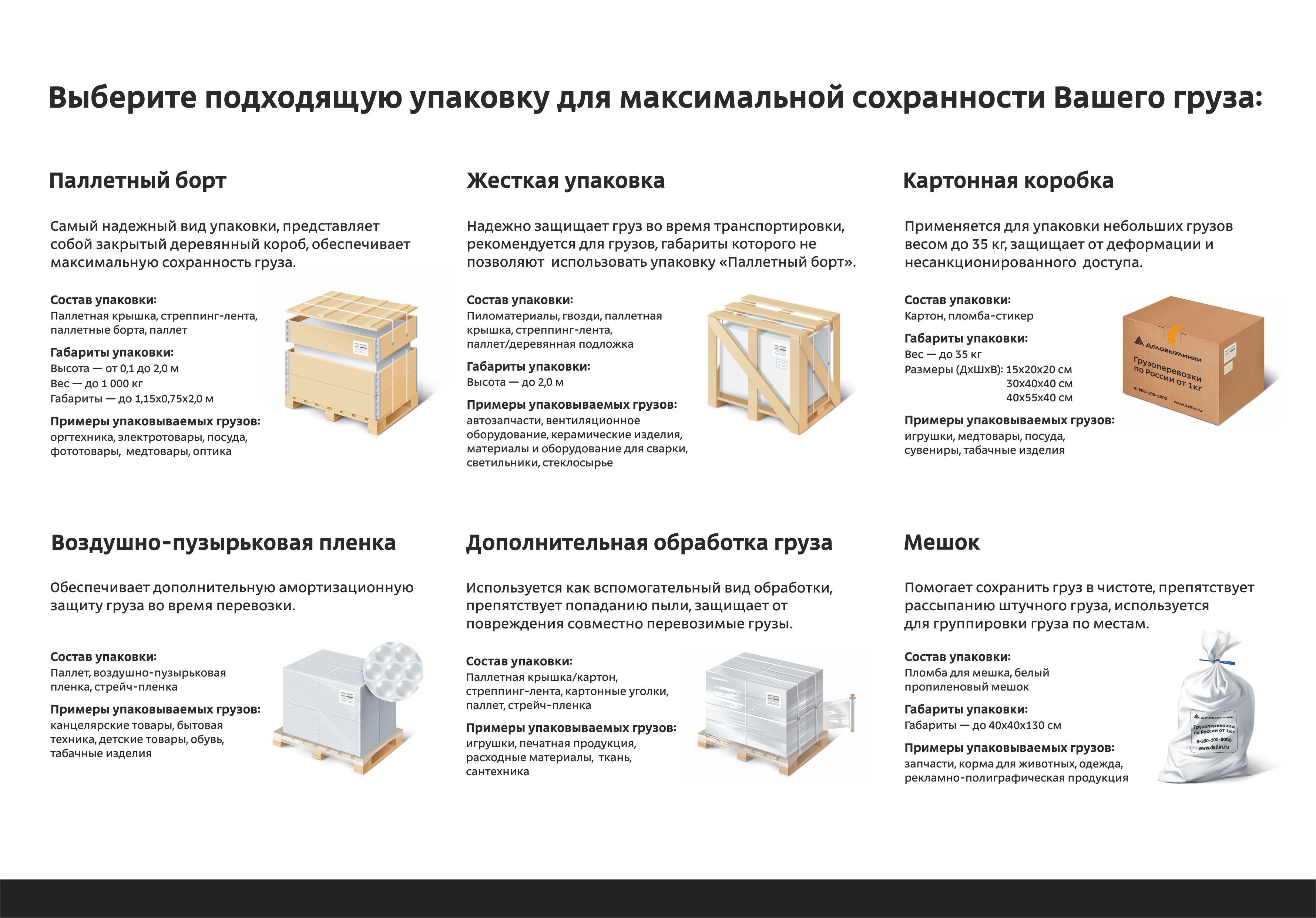 Лифлет Деловые Линии «Виды упаковки»