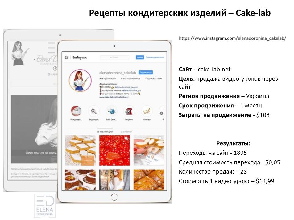 Рецепты кондитерских изделий Cake-lab Instagram