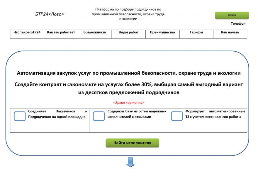 Прототип Лендинга сервиса по автоматизации закупок