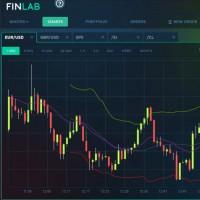 Платформа для Forex трейдинга на Facebook