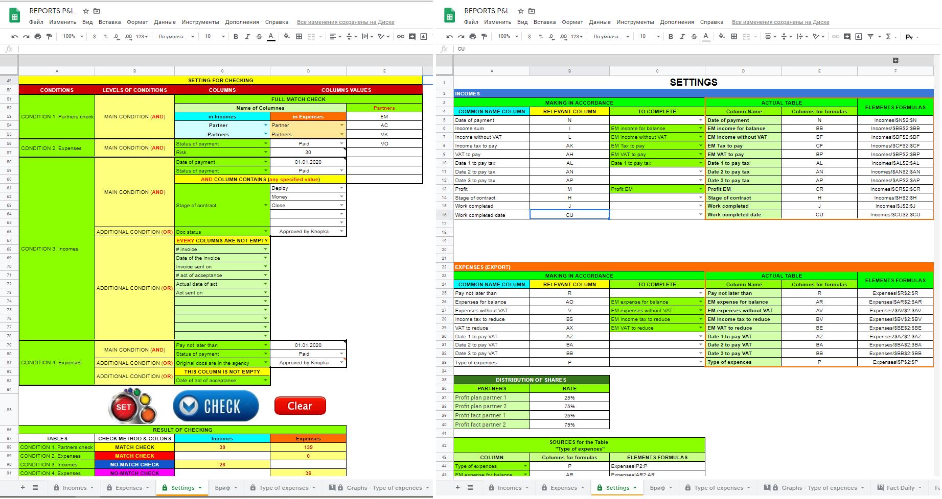 Динамичные сводные Таблицы с Пользовательскими настройками