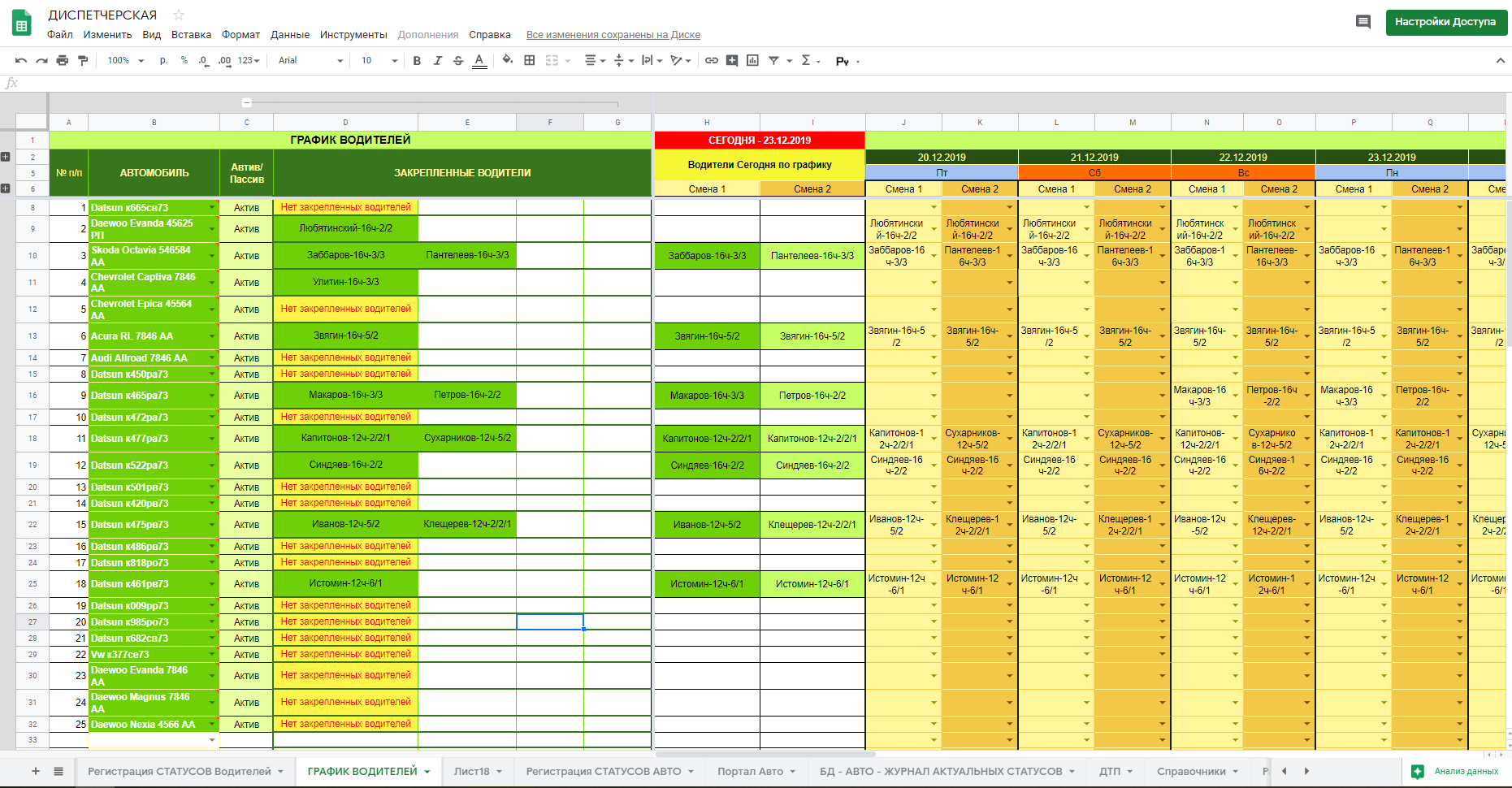 Система Управленческого учёта для ТАКСОПАРКА