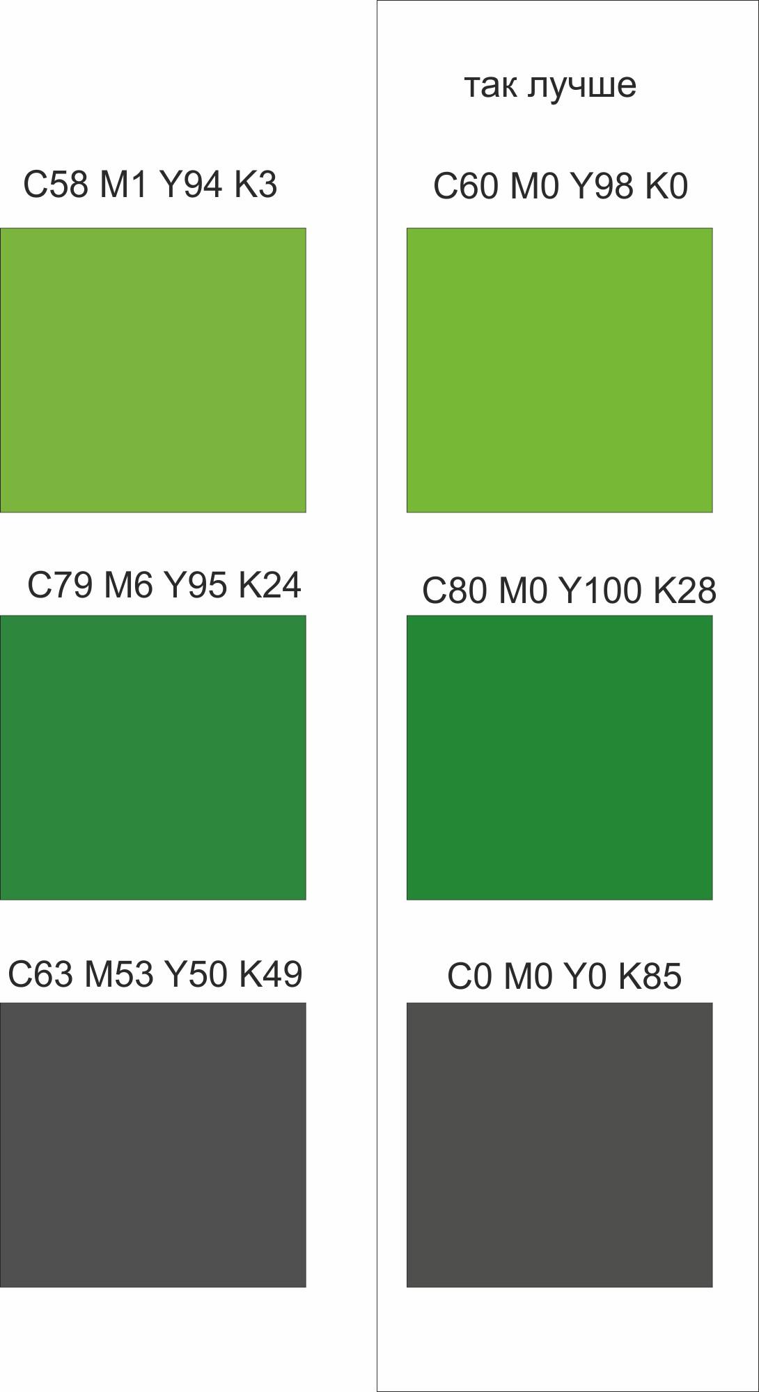 Разработка логотипа в виде хэштега #easy с зеленой колибри  фото f_0315d51108b92c48.jpg