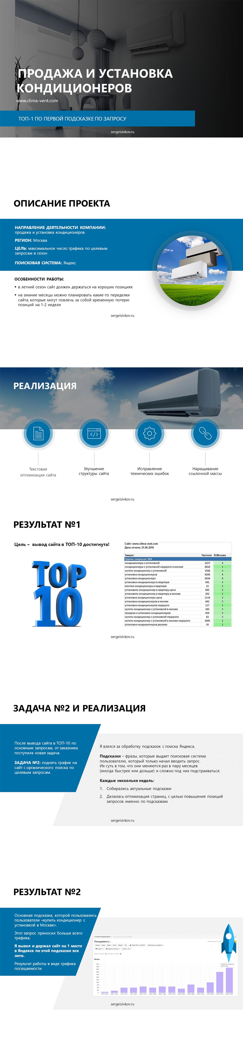 Кейс - ТОП-1 по первой подсказке по запросу «установка кондиционеров» в Яндексе по Москве