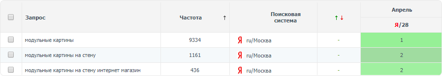 Модульные картины (регион Москва) топ-3