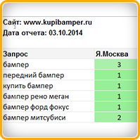 Бампер (регион Москва) топ-3