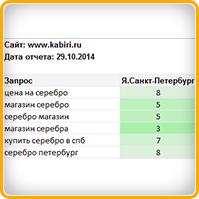Kabiri.ru