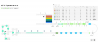 Система визуализации состояния продукции