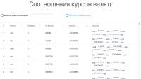 Интерфейс арбитража котировок криптовалют
