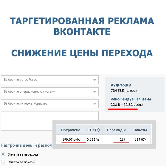 Таргетированная реклама ВКонтакте, снижение цены