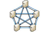 Создание территориально распределённых сетей VPN