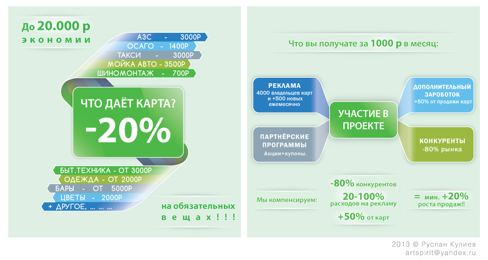 Схемы для сайта